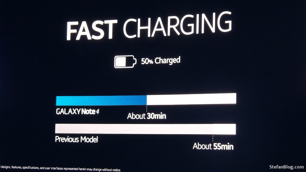 fast-charging-note-4