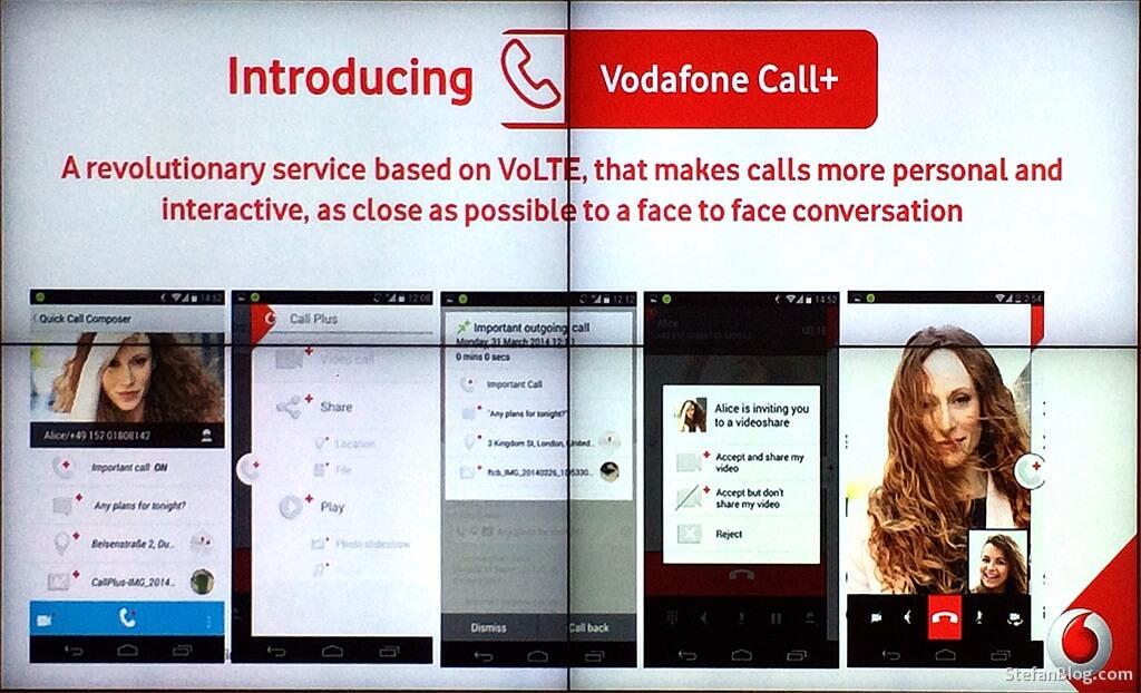 vodafone-call+
