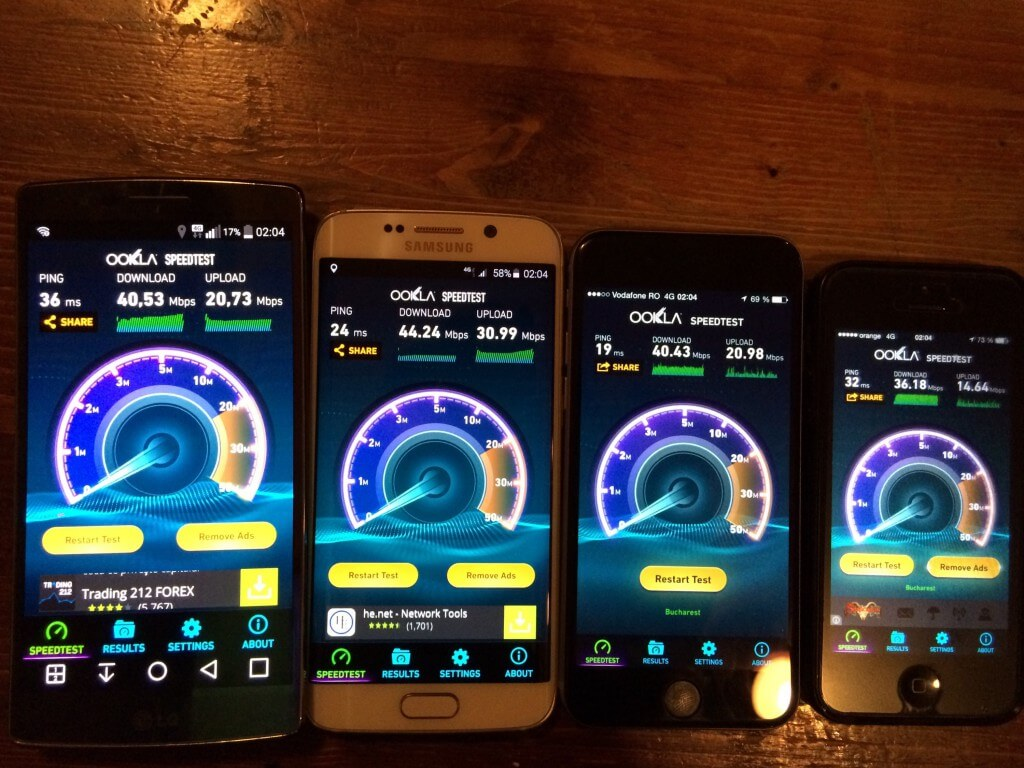 Test viteza 4G Telekom-Vodafone-Vodafone-Orange